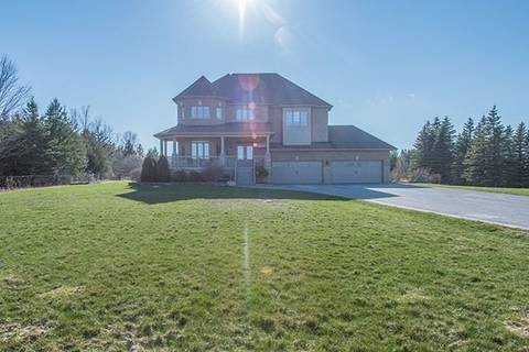 House for sale at 15050 12 Concession Concession King Ontario - MLS: N4742445