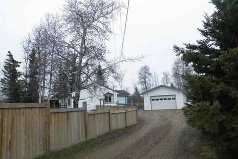 House for sale at 12294 Saskatoon Ave Fort St. John British Columbia - MLS: R2353538