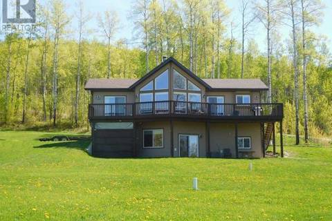 House for sale at 13187 Kendrew Subdivision Dawson Creek Rural British Columbia - MLS: 178402