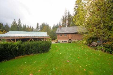House for sale at 14066 Kontney Rd Mission British Columbia - MLS: R2509688