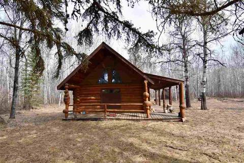 Residential property for sale at 14520 Twp Rd Rural Smoky Lake County Alberta - MLS: E4153290
