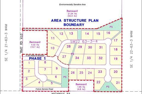 Residential property for sale at 15 Rge Rd Rural Bonnyville M.d. Alberta - MLS: E4064937
