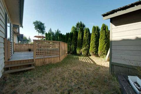 House for sale at 1511 Nichol Rd White Rock British Columbia - MLS: R2414125