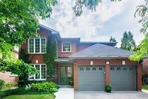House for sale at 1564 Stationmaster Ln Oakville Ontario - MLS: O4816707