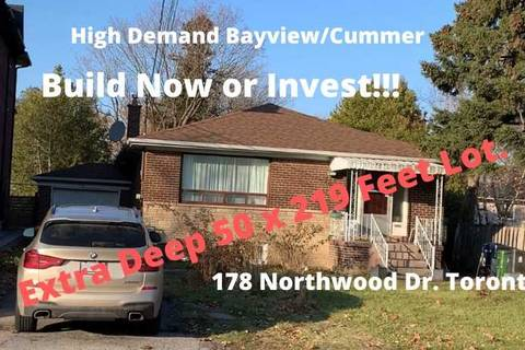 House for sale at 178 Northwood Dr Toronto Ontario - MLS: C4647924