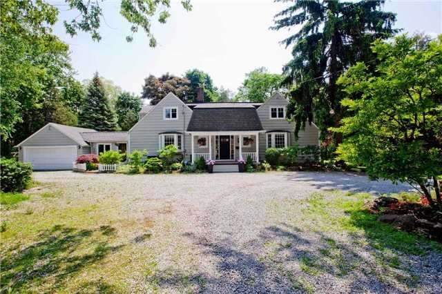 Removed: 19 East Drive, Markham, ON - Removed on 2018-07-15 15:03:02