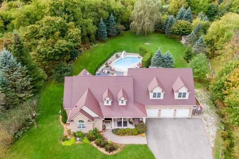 House for sale at 2075 Country Lane Ct Milton Ontario - MLS: W4598353