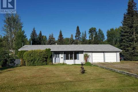 House for sale at 211 Giesbrecht Rd Quesnel British Columbia - MLS: R2384990