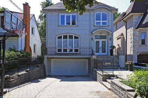 House for sale at 22 Abbotsford Rd Toronto Ontario - MLS: C4904038