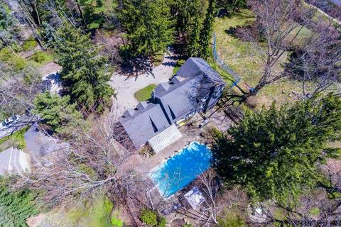 House for sale at 2318 Bennington Gt Oakville Ontario - MLS: W4440629