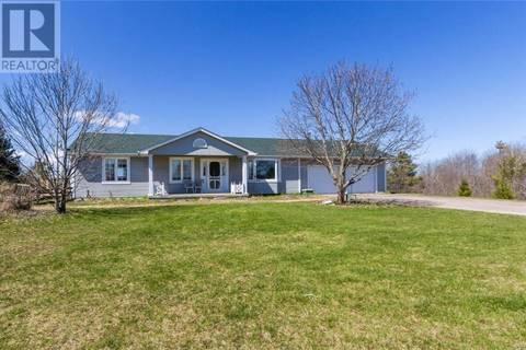 House for sale at 248 Fallis Line Cavan-monaghan Ontario - MLS: 191721