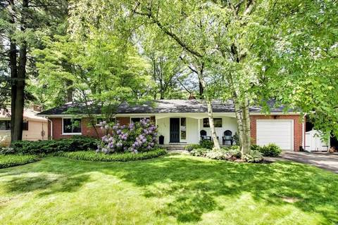 House for sale at 248 Robina Rd Hamilton Ontario - MLS: X4653931