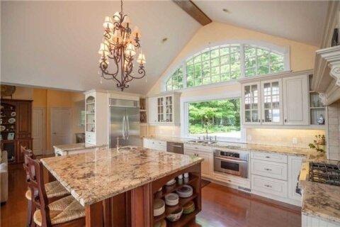 House for sale at 2533 Ridge Rd Oro-medonte Ontario - MLS: S4727361