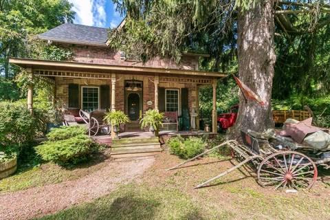 House for sale at 3050 Ritson Rd Oshawa Ontario - MLS: E4644531