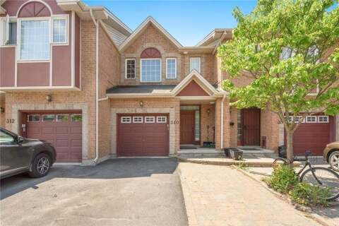Home for rent at 310 Freedom Pt Ottawa Ontario - MLS: 1194824