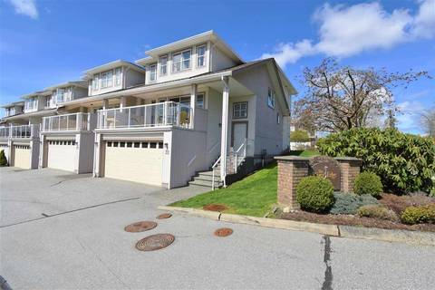 Townhouse for sale at 22751 Haney Bypass Unit 32 Maple Ridge British Columbia - MLS: R2355597