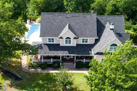 House for sale at 351 Prospect Ave Kentville Nova Scotia - MLS: 201904713