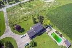 Commercial property for sale at 374 Highway 47 Rd Uxbridge Ontario - MLS: N4783684