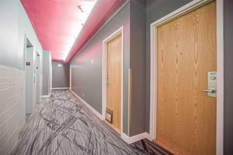Apartment for rent at 150 Sudbury St Unit 423 Toronto Ontario - MLS: C4601898