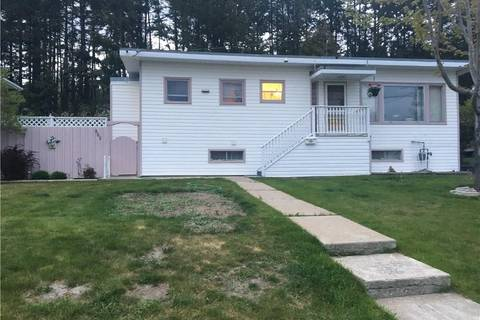 House for sale at 465 109 Ave Kimberley British Columbia - MLS: 2437658