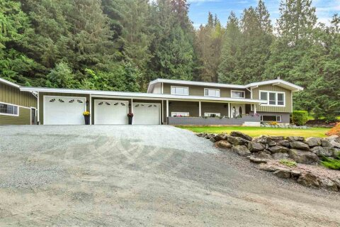 House for sale at 6346 Ryder Lake Rd Chilliwack British Columbia - MLS: R2512395