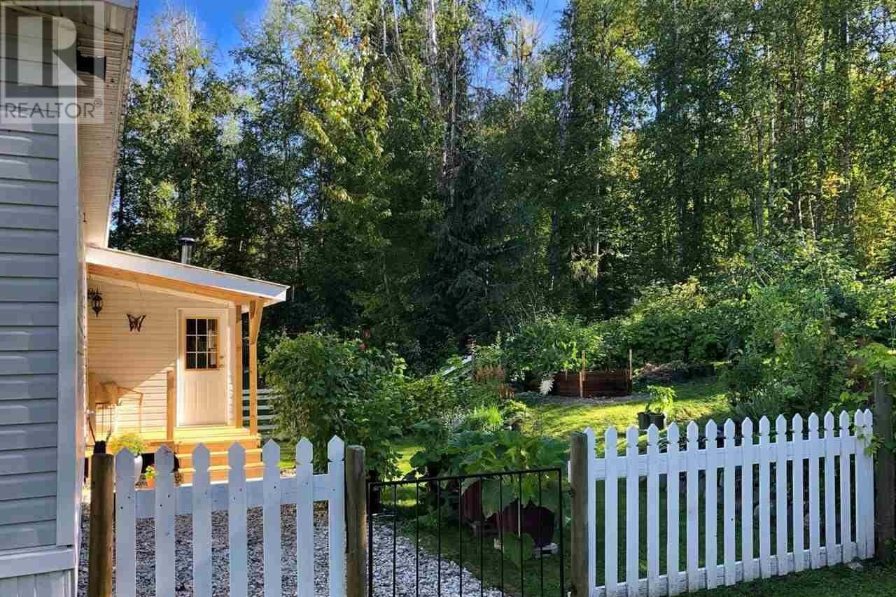 Residential property for sale at 6524 Millar Rd Horsefly British Columbia - MLS: R2499656