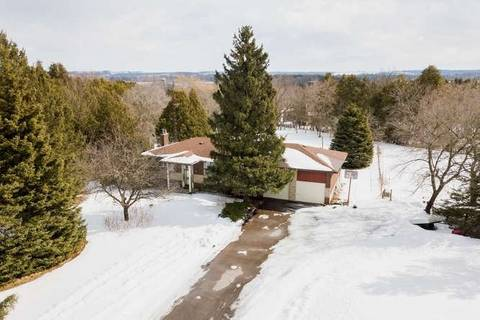 House for sale at 691 Davis Dr Uxbridge Ontario - MLS: N4713014