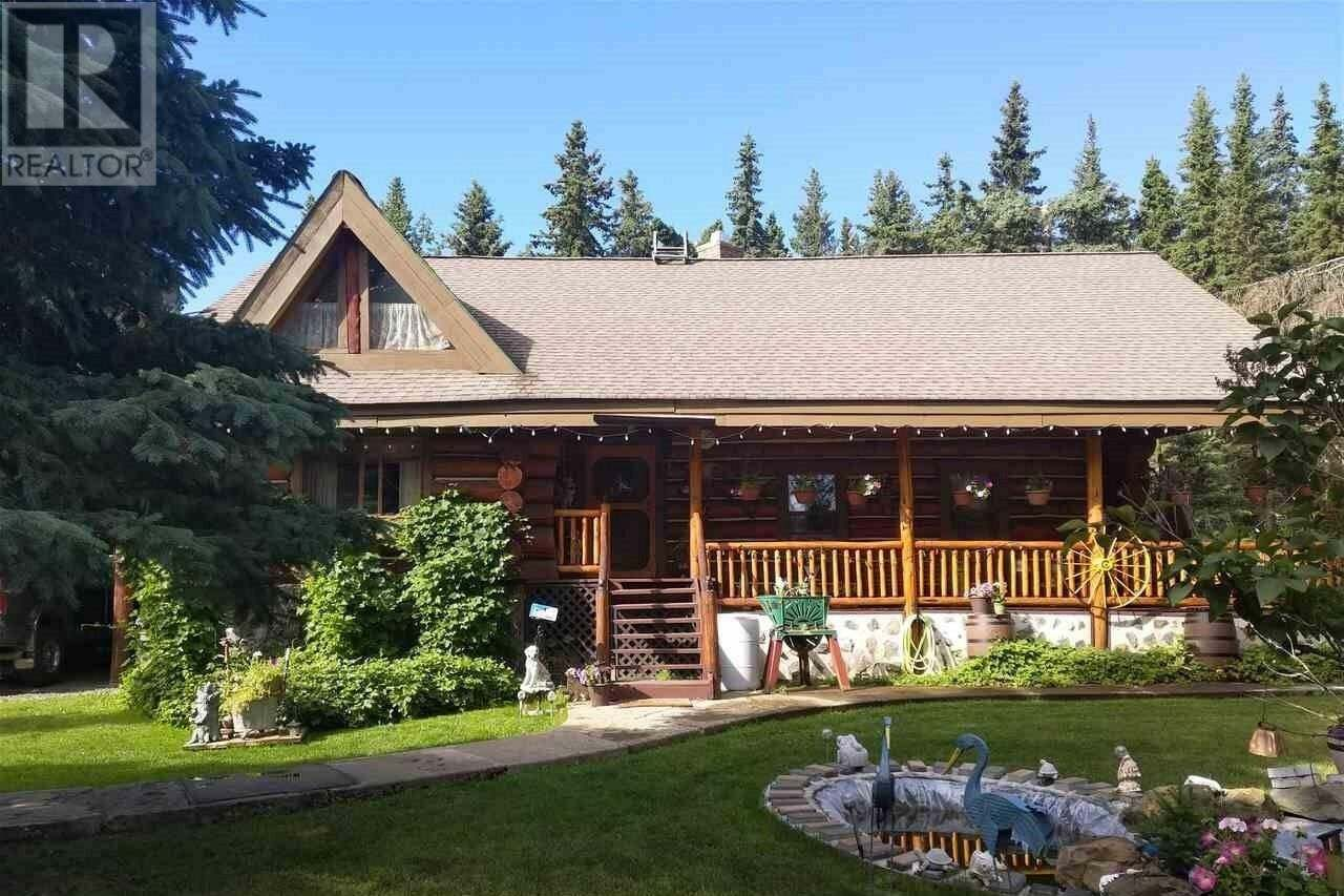 House for sale at 7026 Holmes Rd Lone Butte British Columbia - MLS: R2460526
