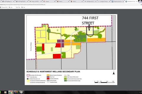 Commercial property for sale at 744 First Ave Welland Ontario - MLS: X4995840