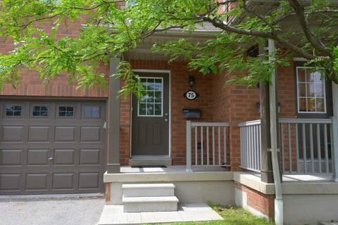 Condo for sale at 5255 Palmetto Pl Unit 75 Mississauga Ontario - MLS: W4525009
