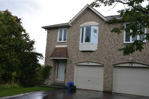 Townhouse for rent at 75 Foxglove Ct Markham Ontario - MLS: N4630562
