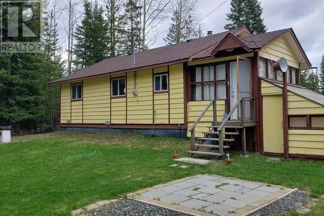 House for sale at 7587 Ludlom Rd Deka Lake / Sulphurous / Hathaway Lakes British Columbia - MLS: R2458383