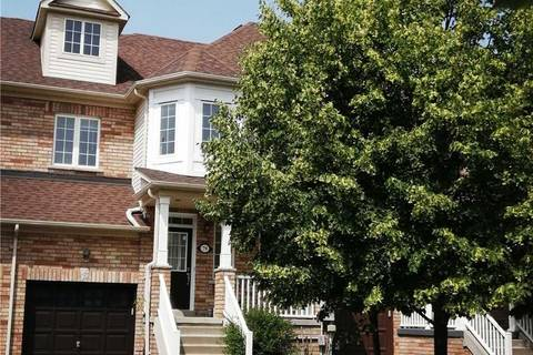 Townhouse for rent at 79 Limeridge St Aurora Ontario - MLS: N4571142
