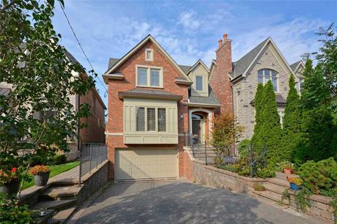 House for sale at 8 Esgore Dr Toronto Ontario - MLS: C4683266