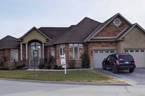 House for sale at 81 Magnificent Wy Hamilton Ontario - MLS: X4389097