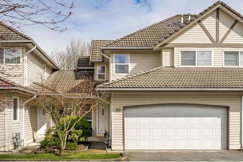 Townhouse for sale at 758 Riverside Dr Unit 89 Port Coquitlam British Columbia - MLS: R2355605