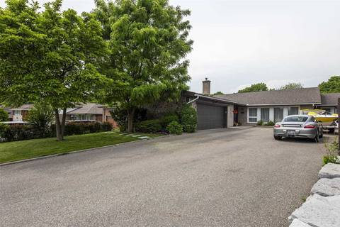 House for sale at 90 Gulliver Rd Toronto Ontario - MLS: W4690901