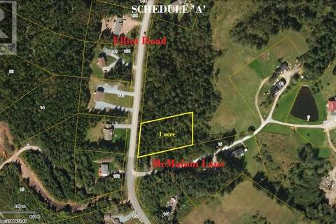 Residential property for sale at  Elliot Rd Quispamsis New Brunswick - MLS: NB023862