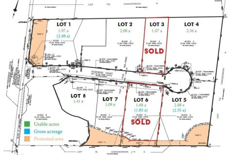 Commercial property for sale at 18879 Woodbine Ave Unit Lot 1/2 East Gwillimbury Ontario - MLS: N4702718