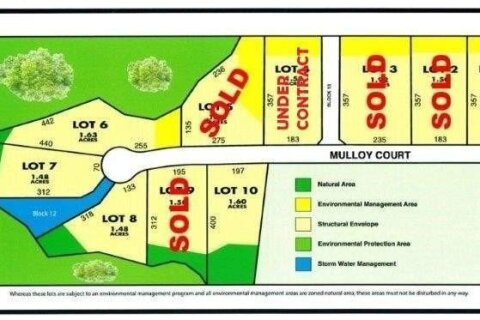 Residential property for sale at Lot 7 Mulloy Ct Caledon Ontario - MLS: W4794520